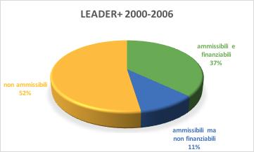 leader-2000-2006